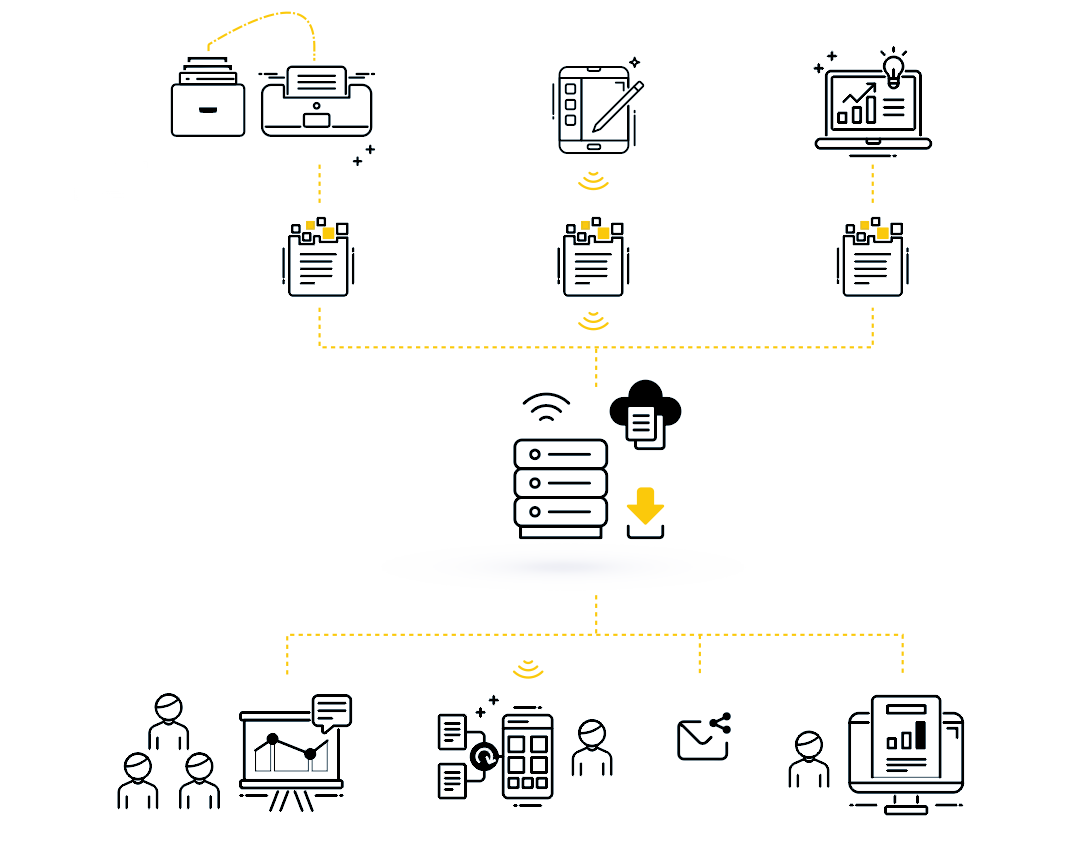 Automatización de procesos documentales