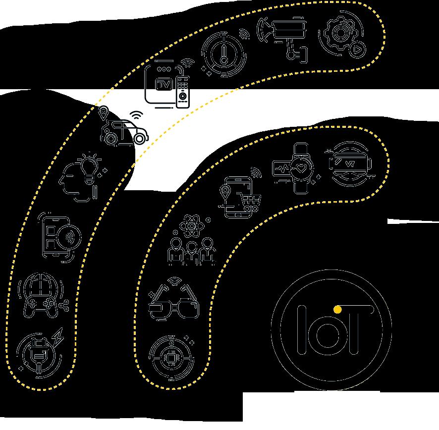 IoT - Eficiencia y productividad de negocio