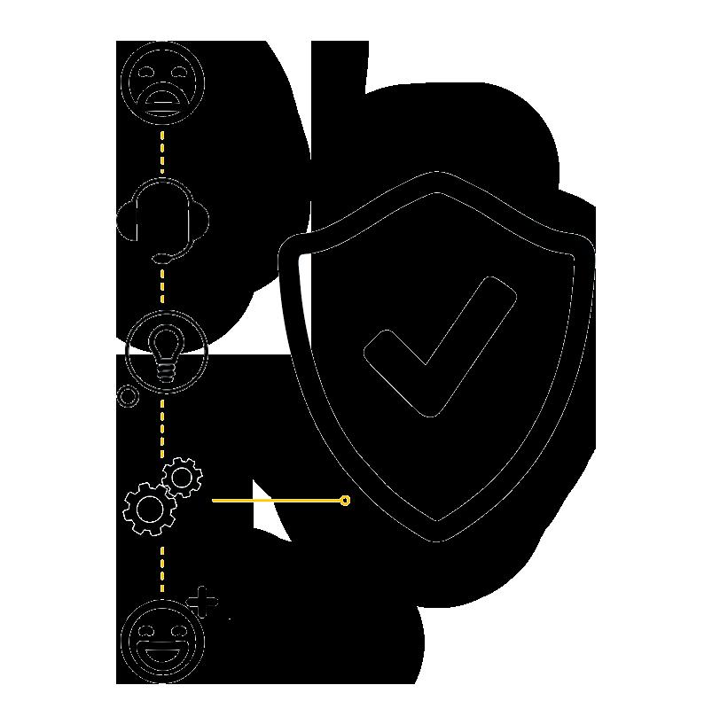 Protección contra amenazas ransomware